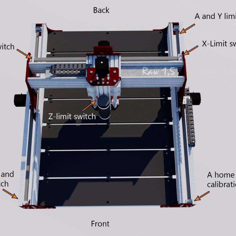 Switch-orientation