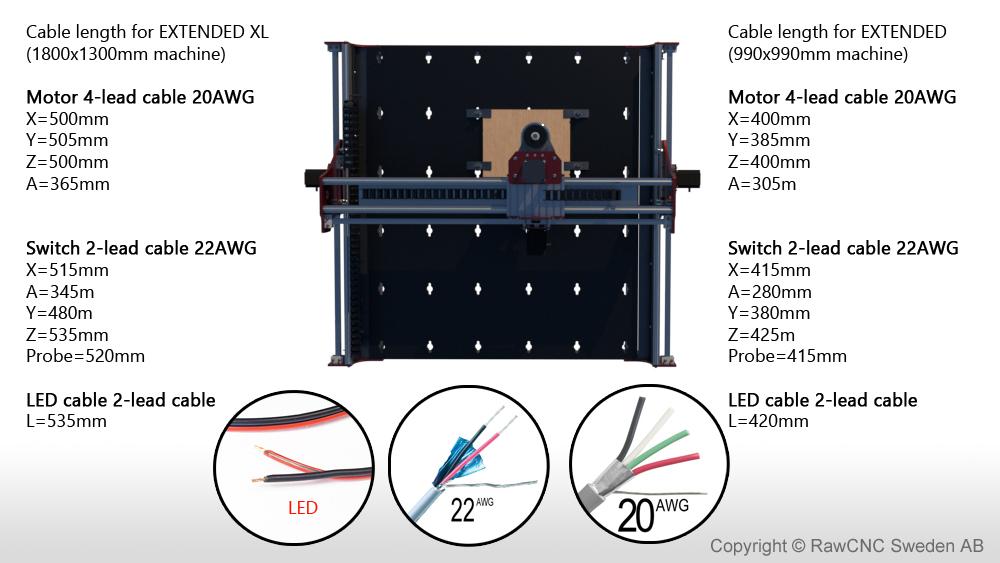 Användbar information innan du bygger en Raw 1 5 CNC-maskin   CNC